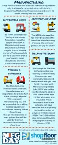 mfg day infographic