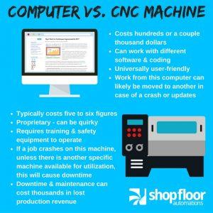cnc machine computer